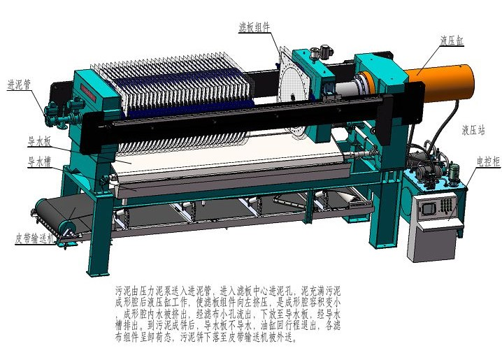 High Quality Automatic Hydraulic Chamber Filter Press